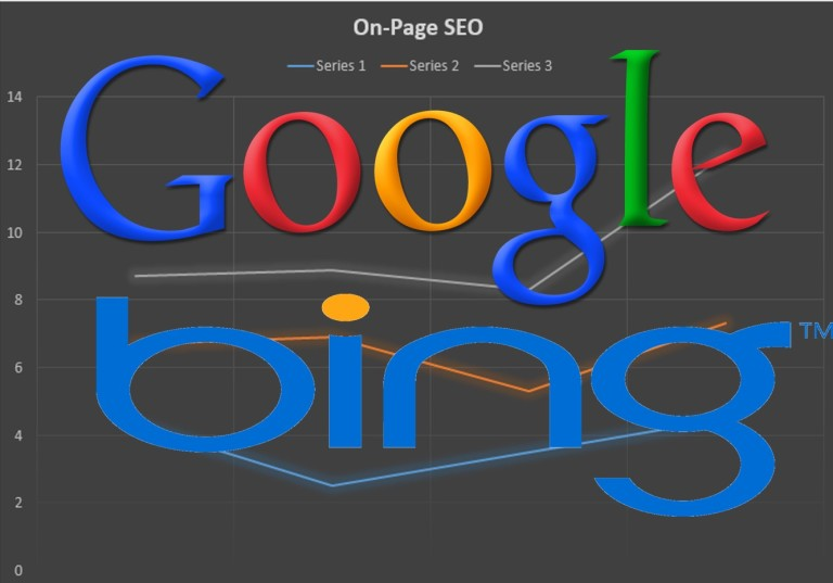 On-page SEO: Improve Website Ranking in SERP