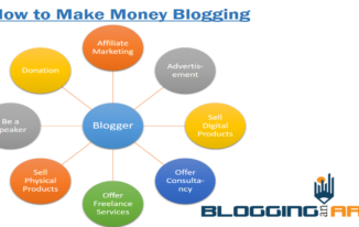 How to Make Money Blogging – [Step-by-Step Guide]